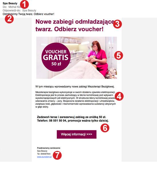 skuteczny mailing reklamowy
